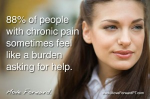 Have you been diagnosed with chronic pain, fibromyalgia, and chronic fatigue?  Read This!